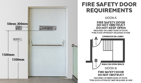 Statutory Fire and Safety