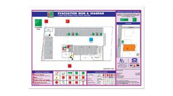 Fire Evacuation Diagram White Allupanel